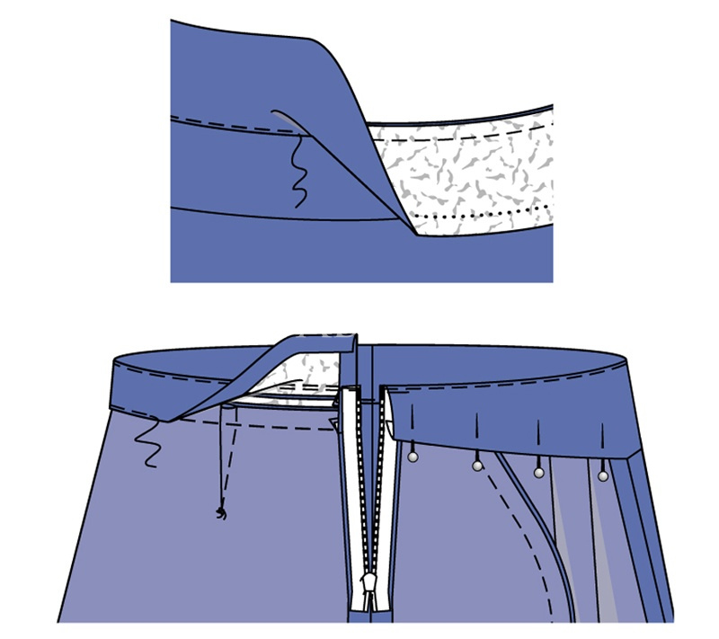 Мастер класс как сшить брюки